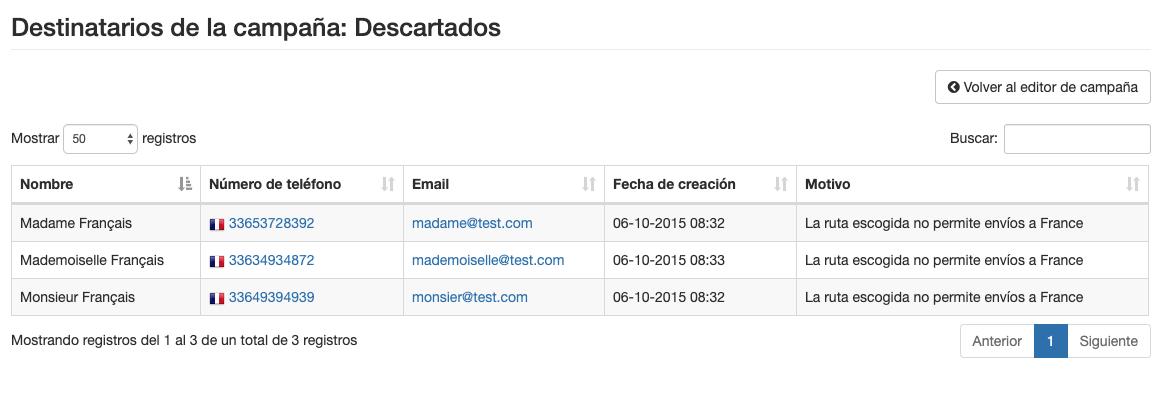 Seleccionar agendas para envío masivo SMS sin ruta de envío - Mensagia